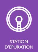 STATION-EPURATION